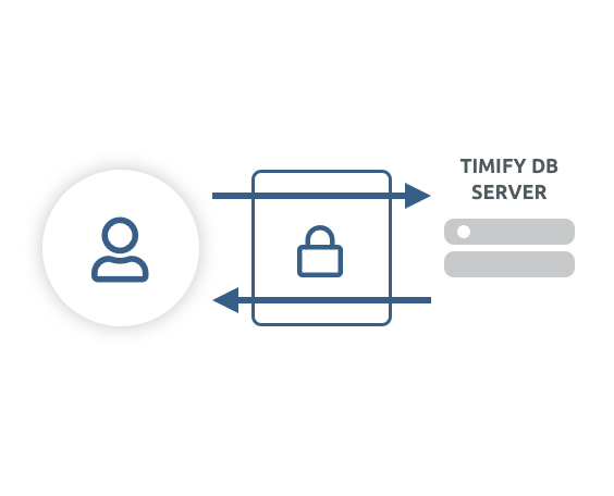 Tunel VPN