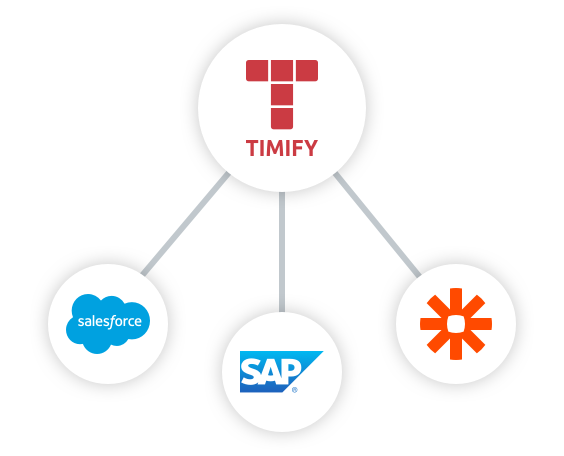 Third Party Integrations