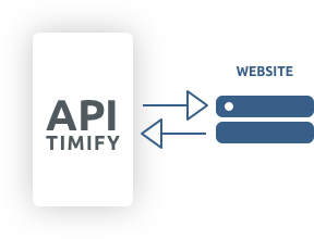TIMIFY-Integration