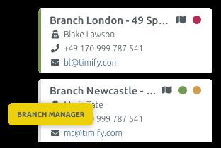 gestión de sucursales o filiales