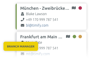 Branch management Tool