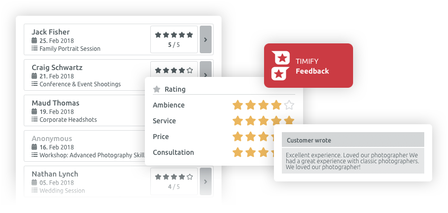 recensioni dei clienti app timify