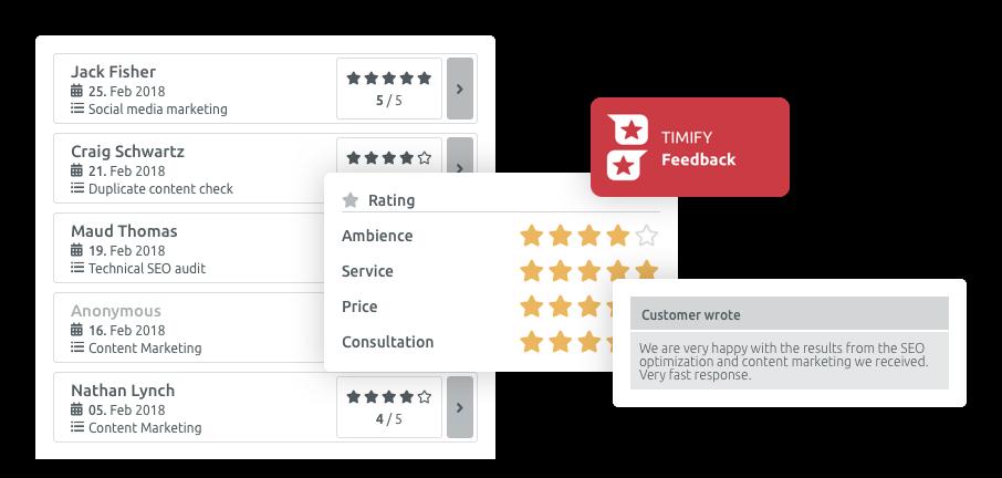 Kundenbewertungen nach Terminen
