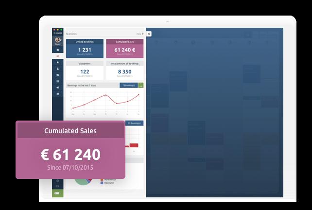 Таблото за управление на статистическите данни
