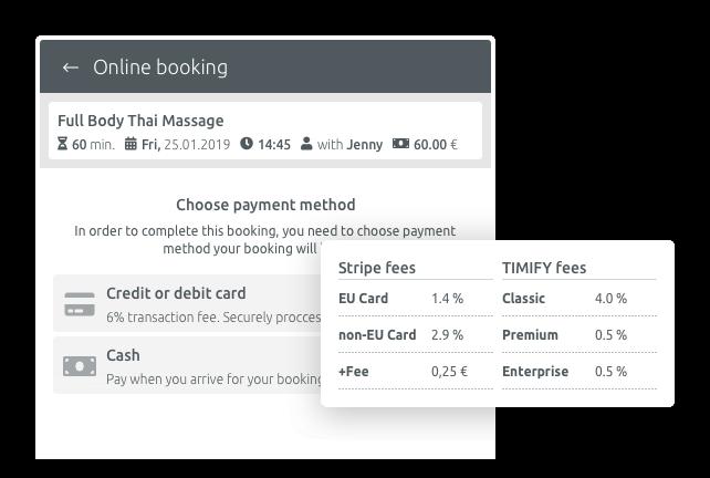 Online payment Gebühren
