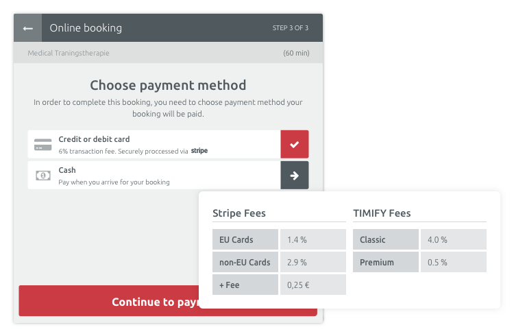 Online payment fees
