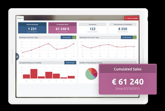 Statistieken tablet app