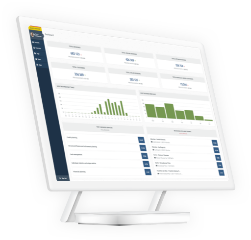 Enterprise scheduling software for businesses