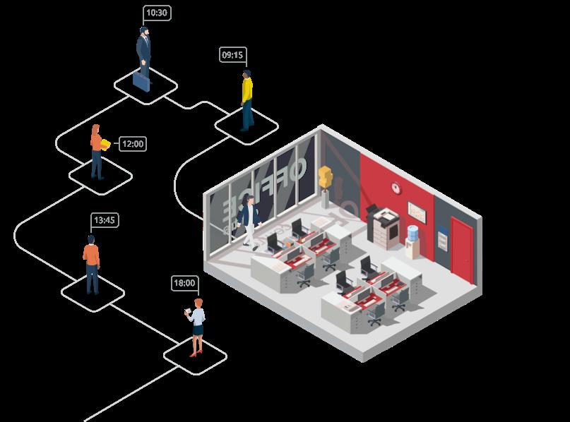Virtual Queue