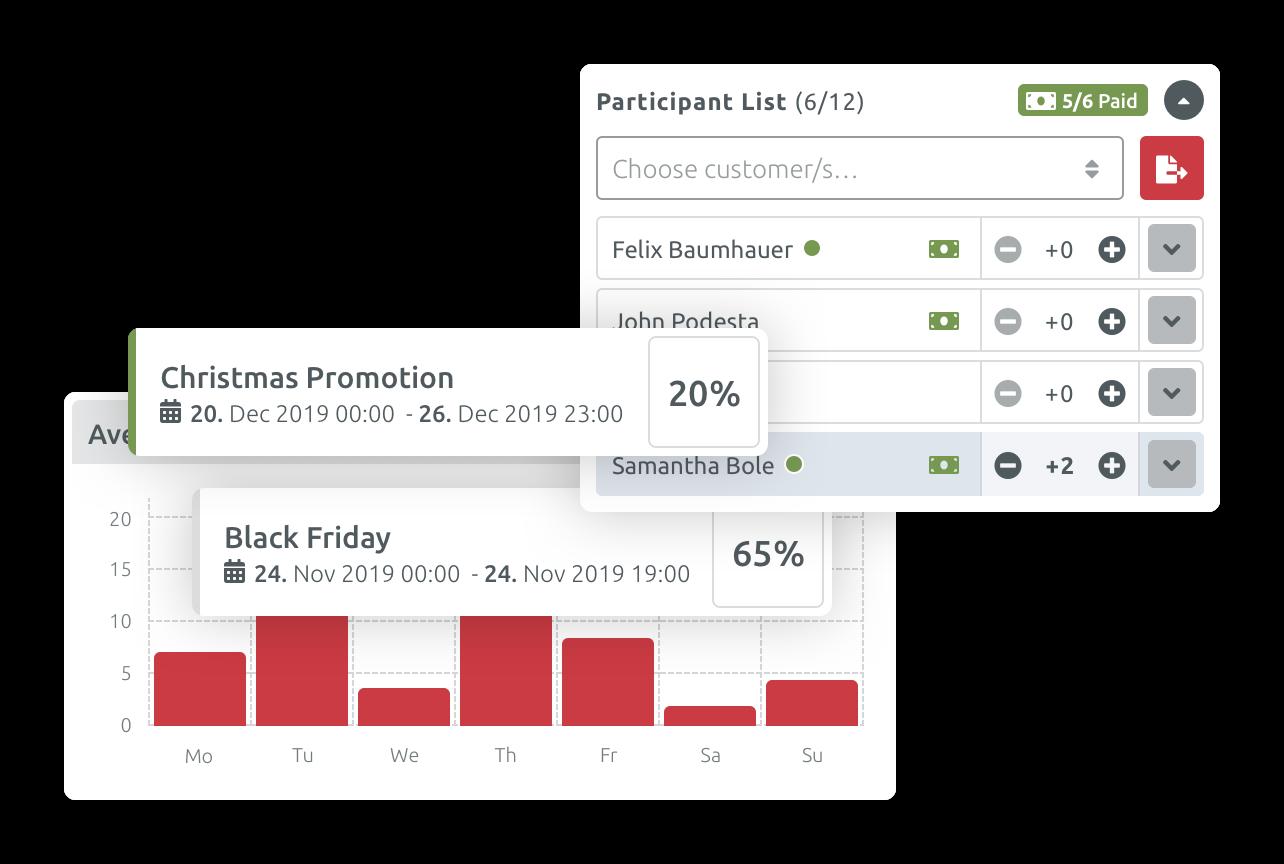 Premium scheduling tools