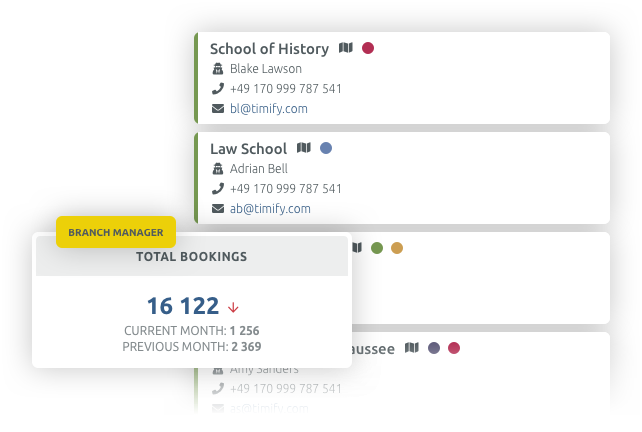 Einfache Überwachung Ihrer Daten mit dem Admin Dashboard