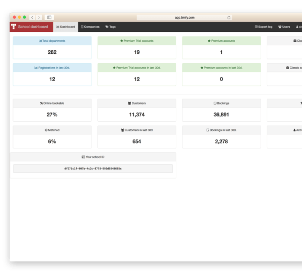 Central dashboard to manage all departments