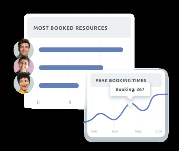 Globales Statistik-Dashboard