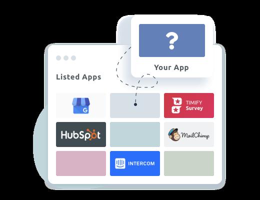 Integrieren Sie Ihre Software in TIMIFY