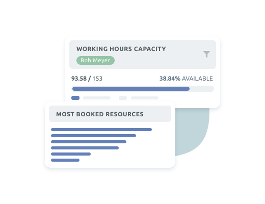 Resource Capacity Monitoring
