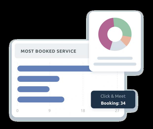 Statistiques services