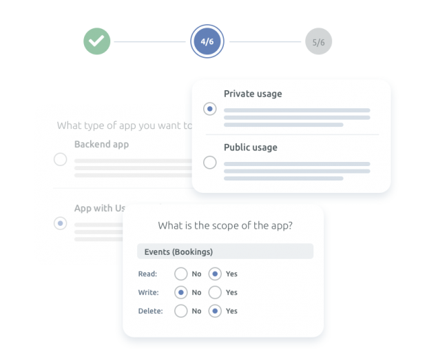 Flux de travail d'app backend simple